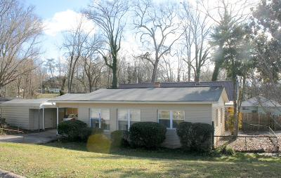 Anderson County, Campbell County, Claiborne County, Grainger County, Union County Single Family Home For Sale: 126 Parsons Rd
