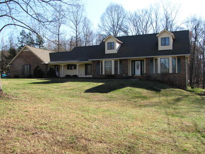 Loudon County Single Family Home For Sale: 131 Duff Road Rd