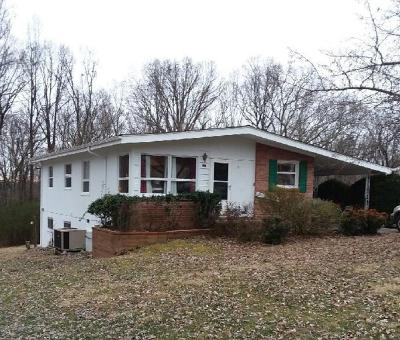 Anderson County Single Family Home For Sale: 111 Wayside Rd