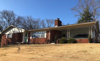 Single Family Home For Sale: 927 Bonnyview Ave