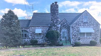 Blount County Single Family Home For Sale: 1414 Old Niles Ferry Rd