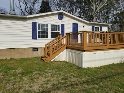 Blount County Single Family Home For Sale: 234 Russell Rd