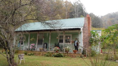 Single Family Home For Sale: 1309 Hunting Creek Rd