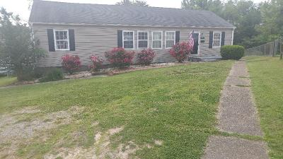 Anderson County Single Family Home For Sale: 281 Jefferson Ave