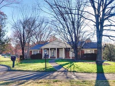 Knoxville Single Family Home For Sale: 1023 NW Chateaugay Rd