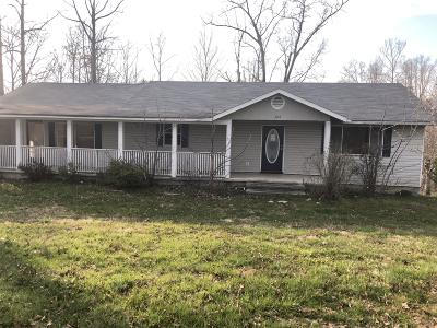 Campbell County Single Family Home For Sale: 326 Hatmaker Ridge Rd