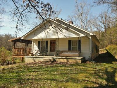 Single Family Home For Sale: 1300 Shoal Creek Rd.