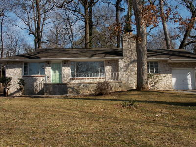 Knoxville Single Family Home For Sale: 512 Iroquois Drive