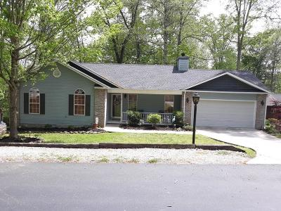 Single Family Home Pending: 201 Kawga Lane