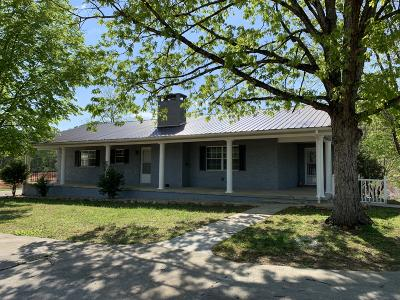 Heiskell Single Family Home For Sale: 702 E Raccoon Valley Drive