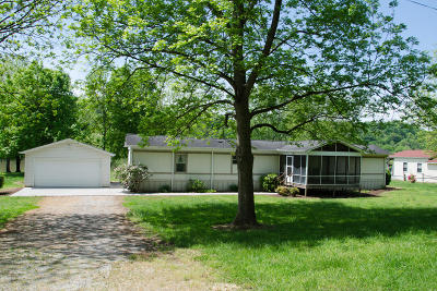Sevierville Single Family Home For Sale: 1407 Twin Oaks Way