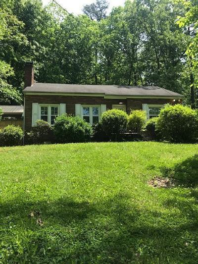 Knoxville Single Family Home For Sale: 4728 Sunset Rd