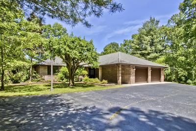 Single Family Home For Sale: 1219 River Bend Drive