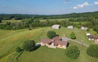 Single Family Home For Sale: 3982 Douglas Dam Rd