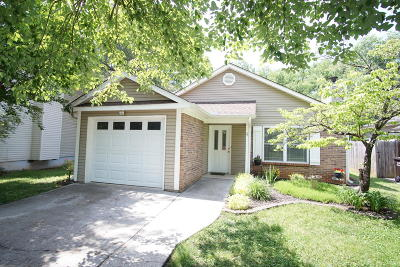 Knoxville Single Family Home Pending - Continue To Show - I: 9209 Millstone Lane