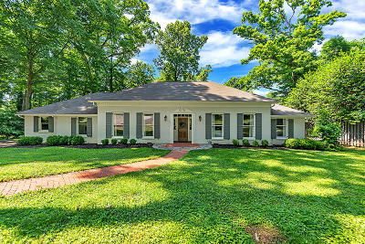 Knoxville Single Family Home For Sale: 7019 Sherwood Drive