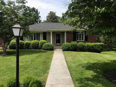 White Pine Single Family Home For Sale: 1761 Walnut St