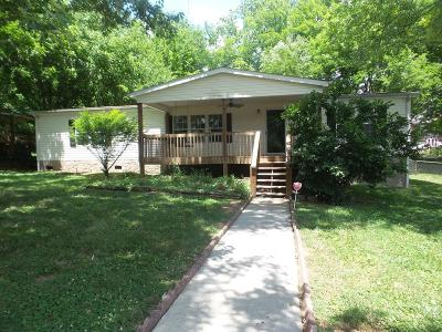 Knoxville Single Family Home For Sale: 925 NE Colonial Ave