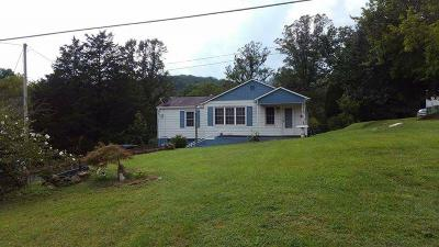 Rocky Top Single Family Home For Sale: 3609 Lake City Hwy