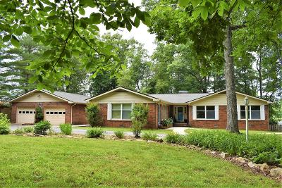 Crossville Single Family Home For Sale: 61 Fairway St