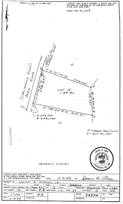 Andersonville Residential Lots & Land For Sale: Park Lane