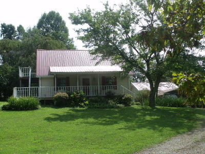 Vonore Single Family Home For Sale: 119 Beaver Rd