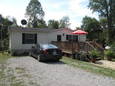 Campbell County Single Family Home For Sale: 192 Key Lane