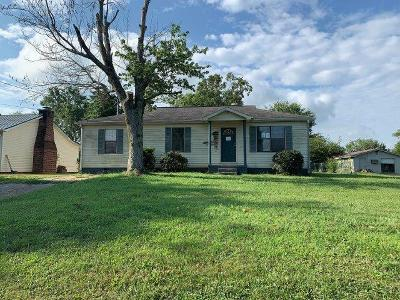 Sweetwater Single Family Home Pending: 116 Buena Vista Ave
