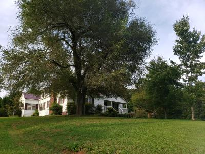 Sweetwater Single Family Home For Sale: 1354 Highway 68