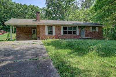 Powell Single Family Home For Sale: 3314 Miller Rd