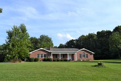 Crossville TN Single Family Home For Sale: $250,000