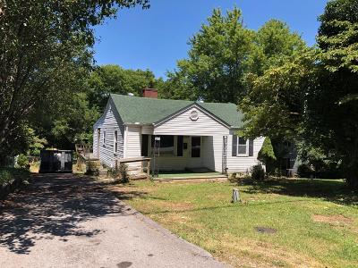 Knoxville TN Single Family Home For Sale: $87,500