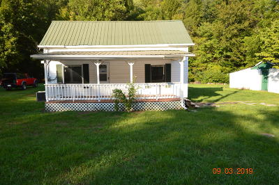 Anderson County Single Family Home For Sale: 1036 Thacker Drive