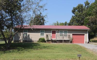 Blount County Single Family Home For Sale: 1723 Blockhouse Rd