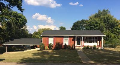 Knoxville TN Single Family Home Closed: $149,900