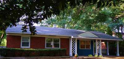 Memphis Single Family Home For Sale: 5032 Hampshire