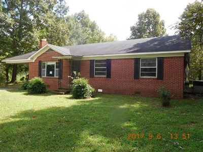 Finger TN Single Family Home For Sale: $33,600