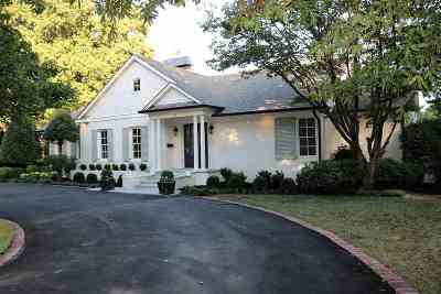 Memphis Single Family Home For Sale: 194 Lombardy