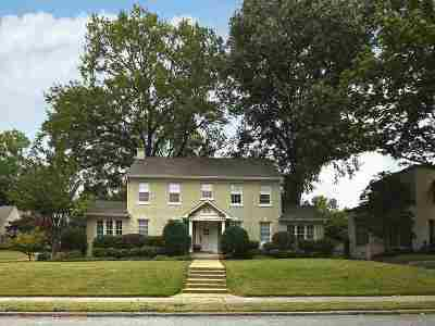 Memphis Single Family Home For Sale: 1468 Vance