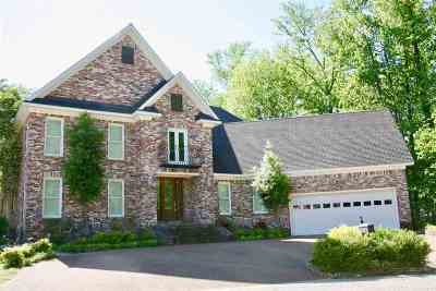 Munford Single Family Home For Sale: 192 Eastwood