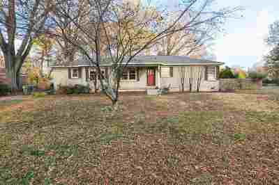 Single Family Home For Sale: 4342 Hilldale