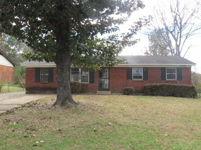 Memphis TN Single Family Home For Sale: $20,000