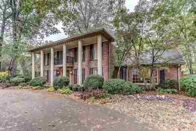 Germantown Single Family Home For Sale: 1789 Miller Farms