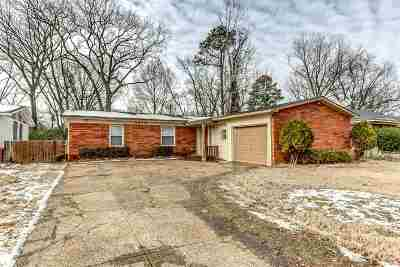 Memphis TN Single Family Home For Sale: $62,500