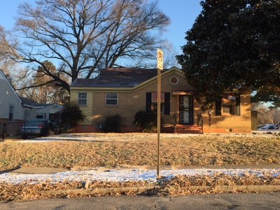 Memphis TN Single Family Home For Sale: $28,000