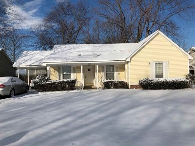 Memphis TN Single Family Home For Sale: $89,000