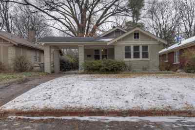 Memphis TN Single Family Home For Sale: $194,900
