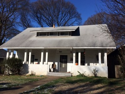 Memphis TN Multi Family Home For Sale: $150,000