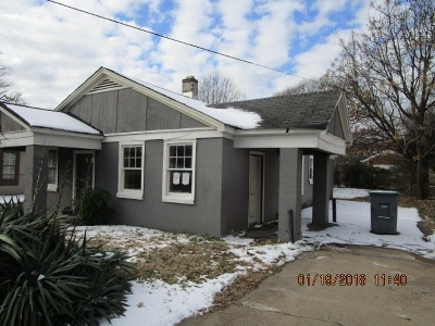 Memphis TN Single Family Home For Sale: $12,900