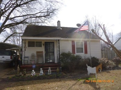 Memphis TN Single Family Home For Sale: $42,900